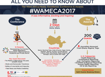 #WAMECA2017: ALL YOU NEED TO KNOW