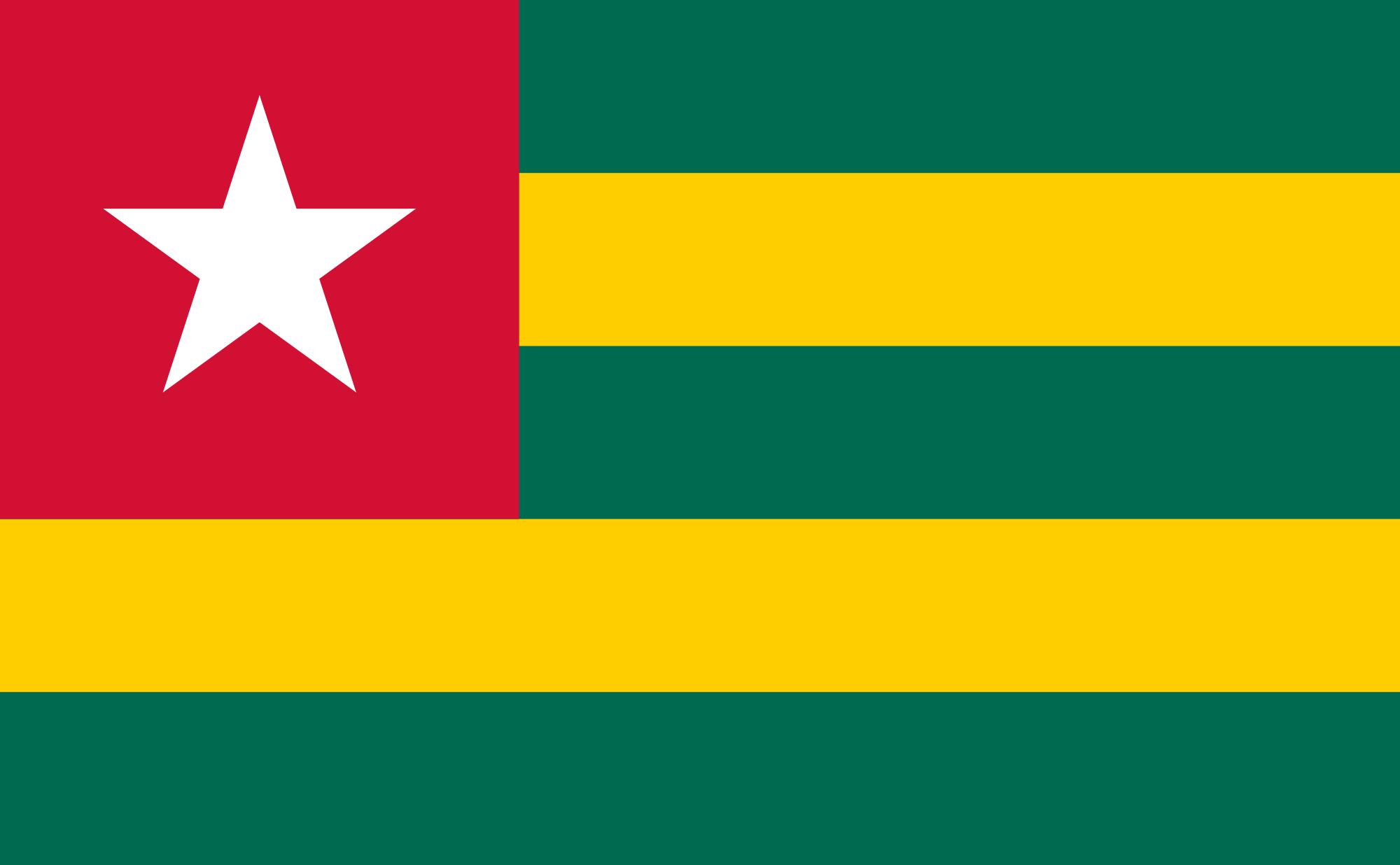 Togo net worth salary