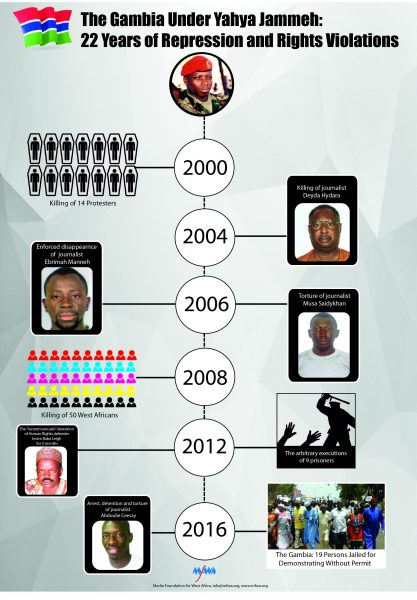 gambia-infograph